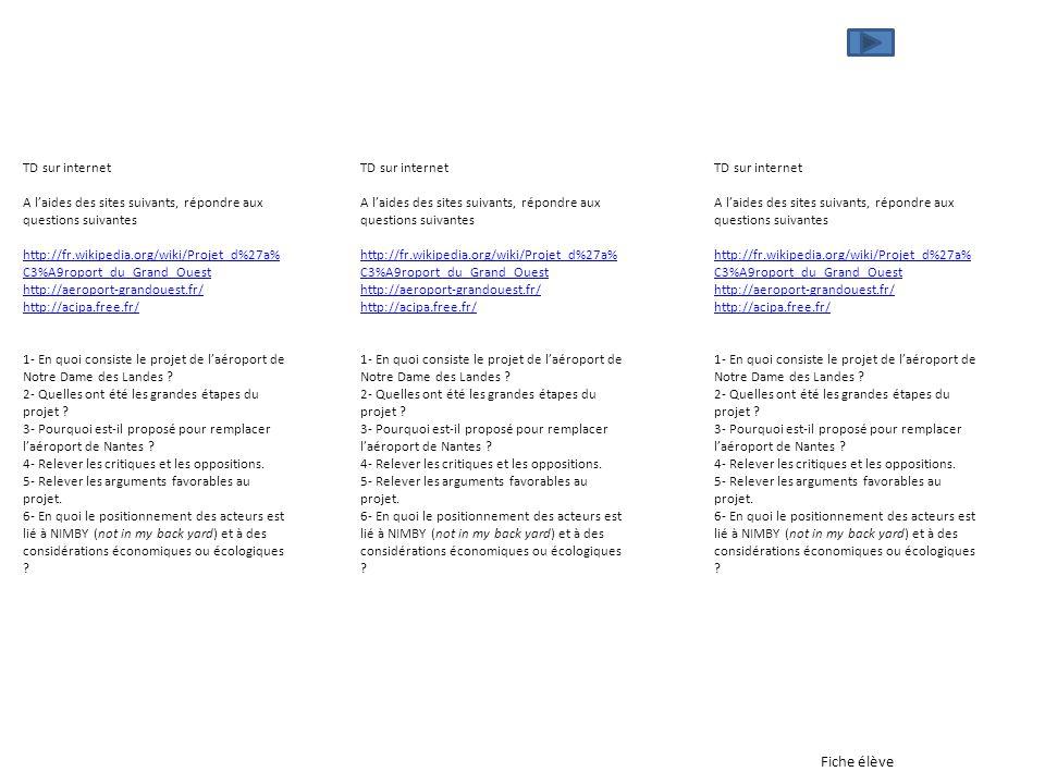 TD sur internet A laides des sites suivants, répondre aux questions suivantes http://fr.wikipedia.org/wiki/Projet_d%27a% C3%A9roport_du_Grand_Ouest ht
