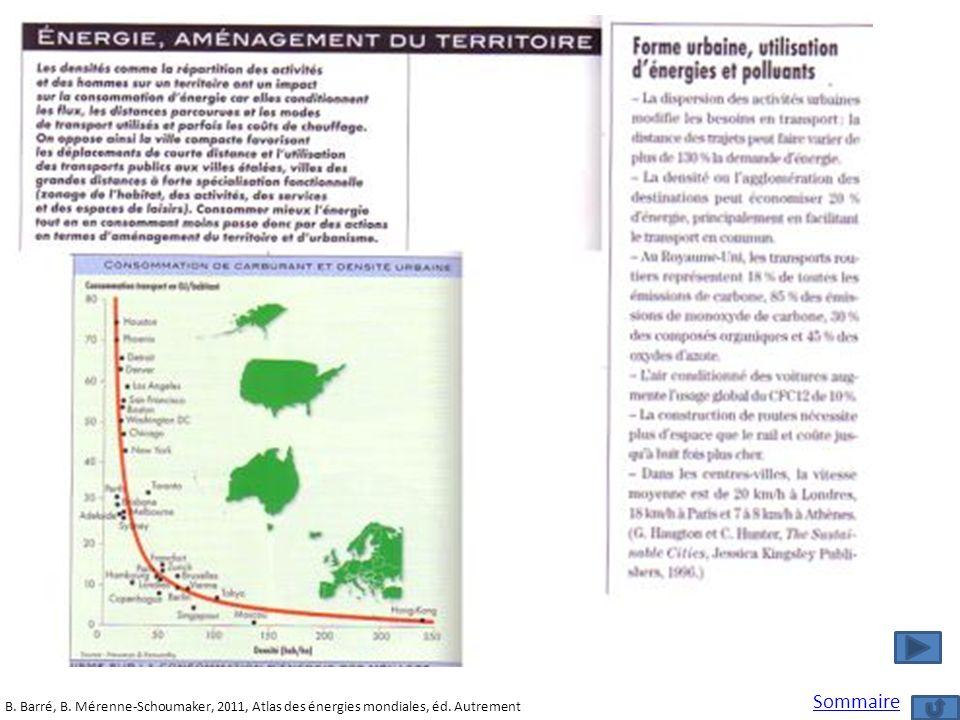 B. Barré, B. Mérenne- Schoumaker, 2011, Atlas des énergies mondiales, éd. Autrement Sommaire