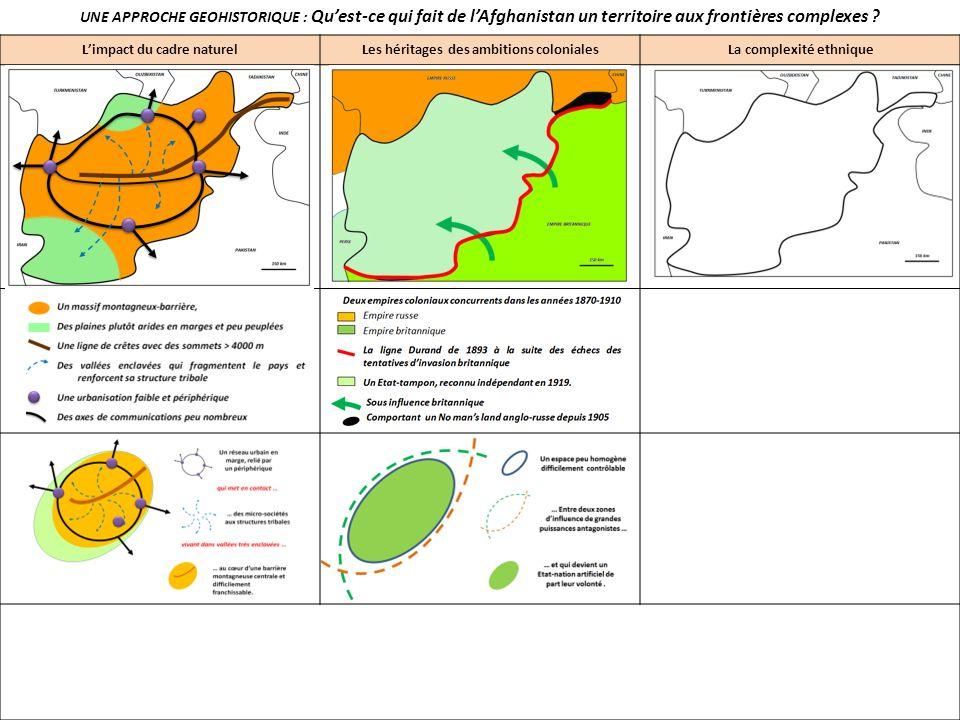 Limpact du cadre naturelLes héritages des ambitions colonialesLa complexité ethnique UNE APPROCHE GEOHISTORIQUE : Quest-ce qui fait de lAfghanistan un territoire aux frontières complexes