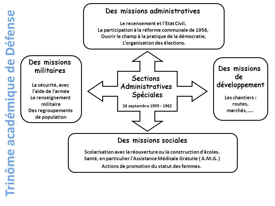 Des missions militaires La sécurité, avec l'aide de l'armée Le renseignement militaire Des regroupements de population Sections Administratives Spécia