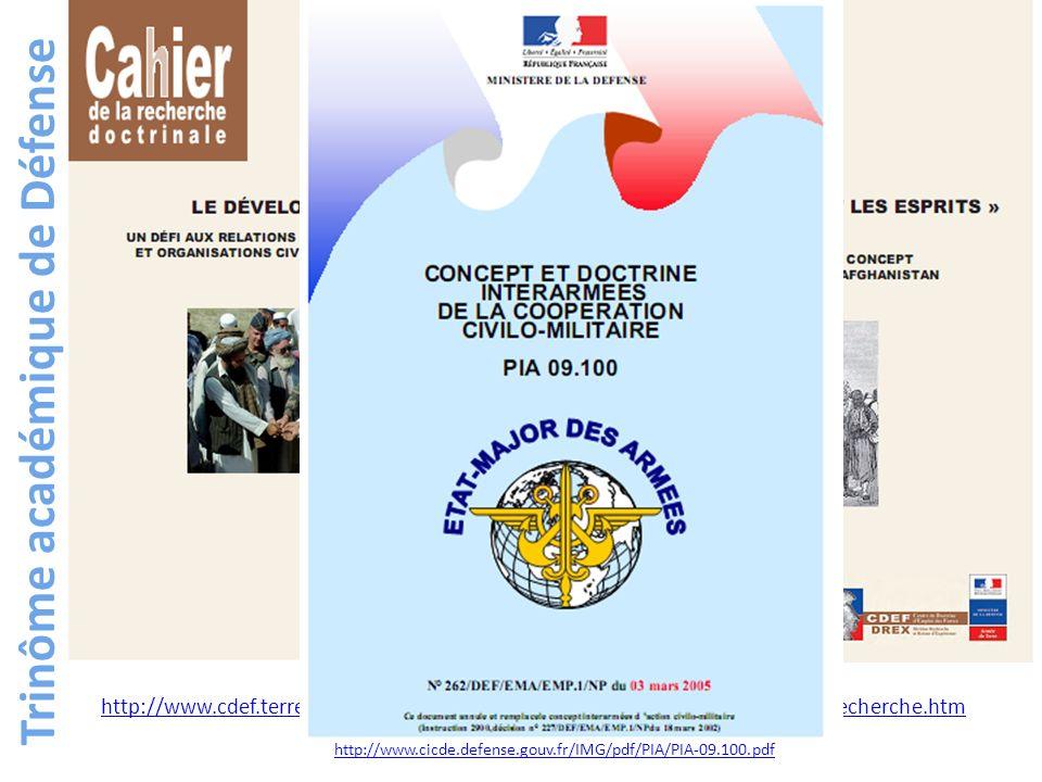 http://www.cdef.terre.defense.gouv.fr/publications/cahiers_drex/les_cahiers_recherche.htm Trinôme académique de Défense http://www.cicde.defense.gouv.
