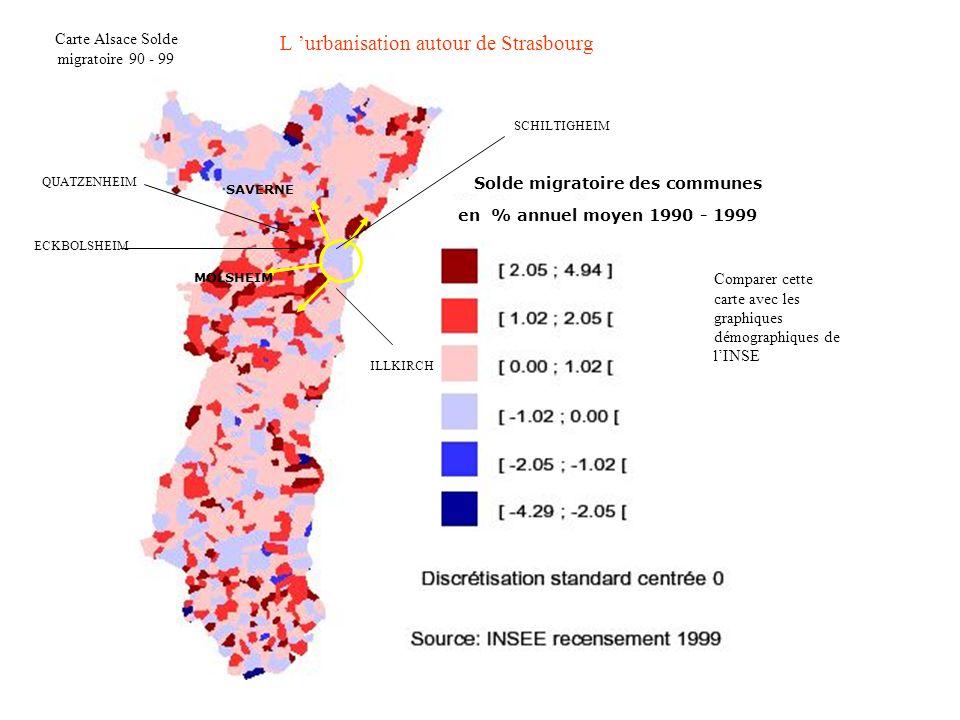MOLSHEIM SAVERNE ECKBOLSHEIM QUATZENHEIM SCHILTIGHEIM ILLKIRCH L urbanisation autour de Strasbourg Solde migratoire des communes en % annuel moyen 199