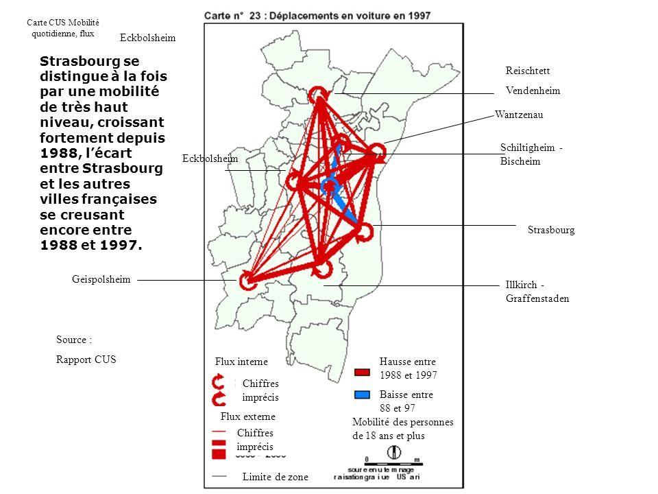 Strasbourg se distingue à la fois par une mobilité de très haut niveau, croissant fortement depuis 1988, lécart entre Strasbourg et les autres villes
