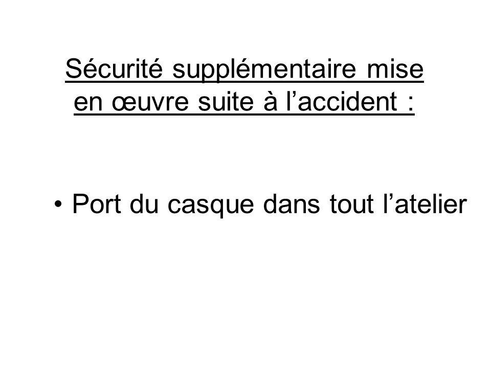 Port du casque dans tout latelier Sécurité supplémentaire mise en œuvre suite à laccident :
