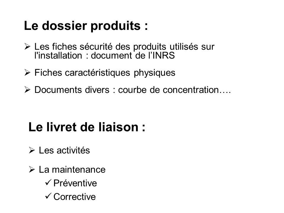 Le dossier produits : Les fiches sécurité des produits utilisés sur l'installation : document de lINRS Fiches caractéristiques physiques Documents div