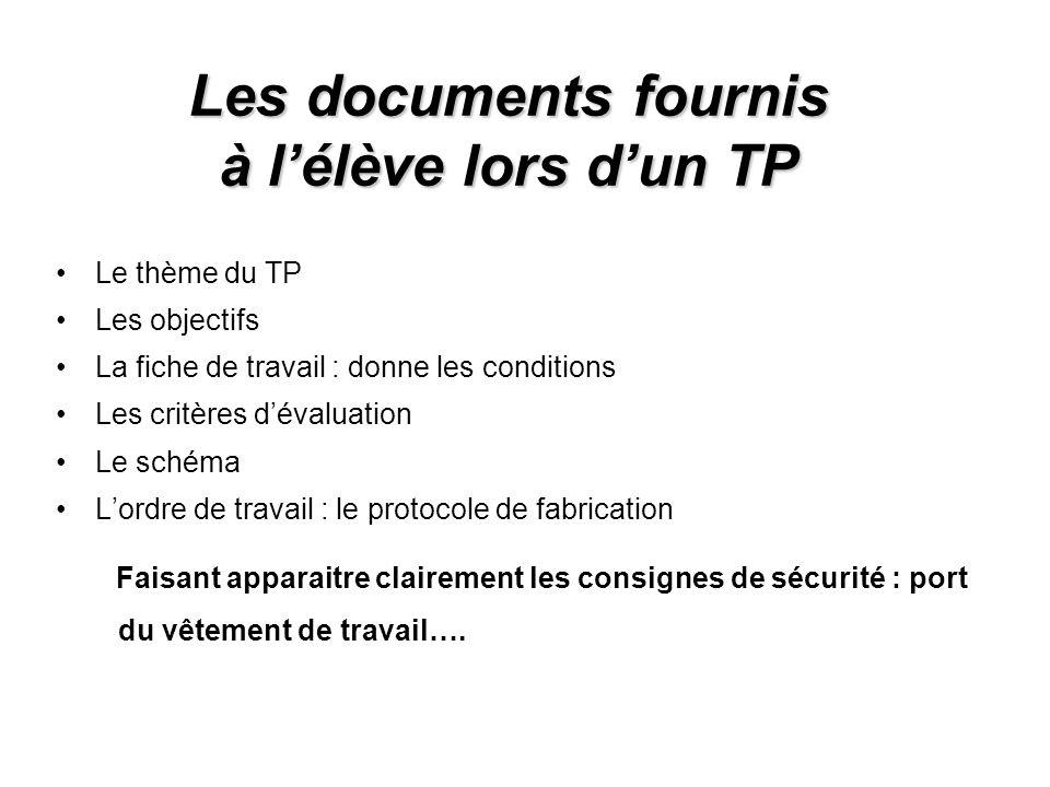 Les documents fournis à lélève lors dun TP Le thème du TP Les objectifs La fiche de travail : donne les conditions Les critères dévaluation Le schéma
