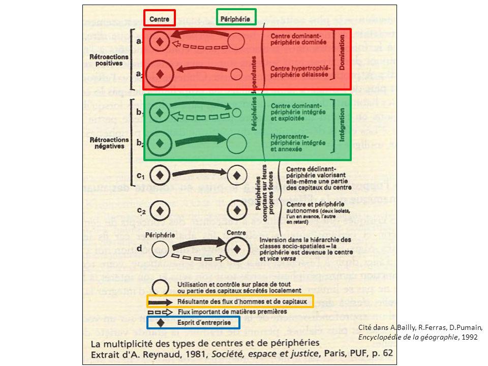 Cité dans A.Bailly, R.Ferras, D.Pumain, Encyclopédie de la géographie, 1992