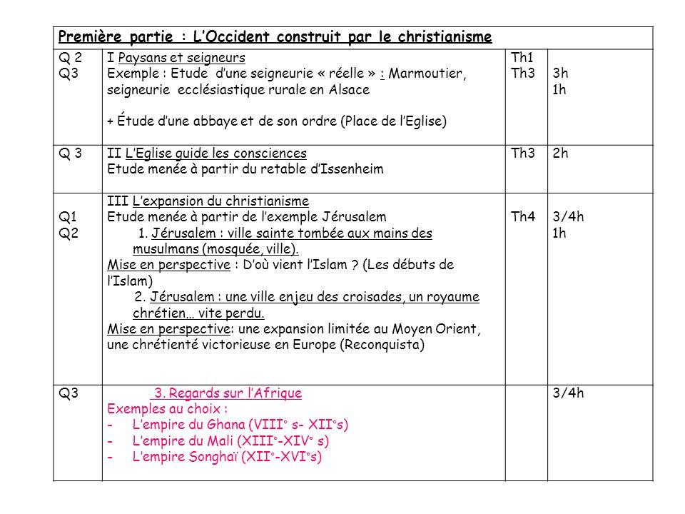 Première partie : LOccident construit par le christianisme Q 2 Q3 I Paysans et seigneurs Exemple : Etude dune seigneurie « réelle » : Marmoutier, seig