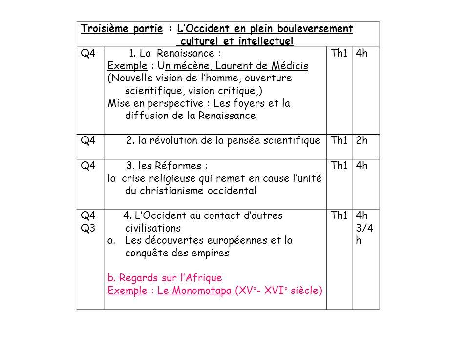 Troisième partie : LOccident en plein bouleversement culturel et intellectuel Q4 1. La Renaissance : Exemple : Un mécène, Laurent de Médicis (Nouvelle