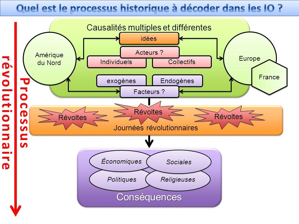 ConséquencesConséquences Journées révolutionnaires Causalités multiples et différentes Individuels Collectifs Acteurs .