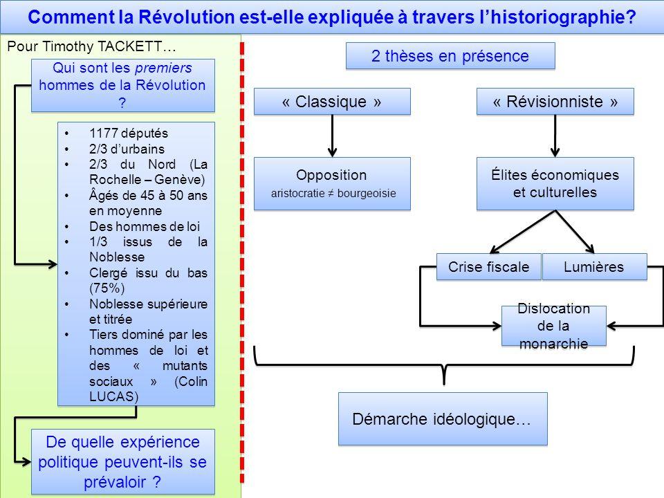 Pour Timothy TACKETT… Comment la Révolution est-elle expliquée à travers lhistoriographie.