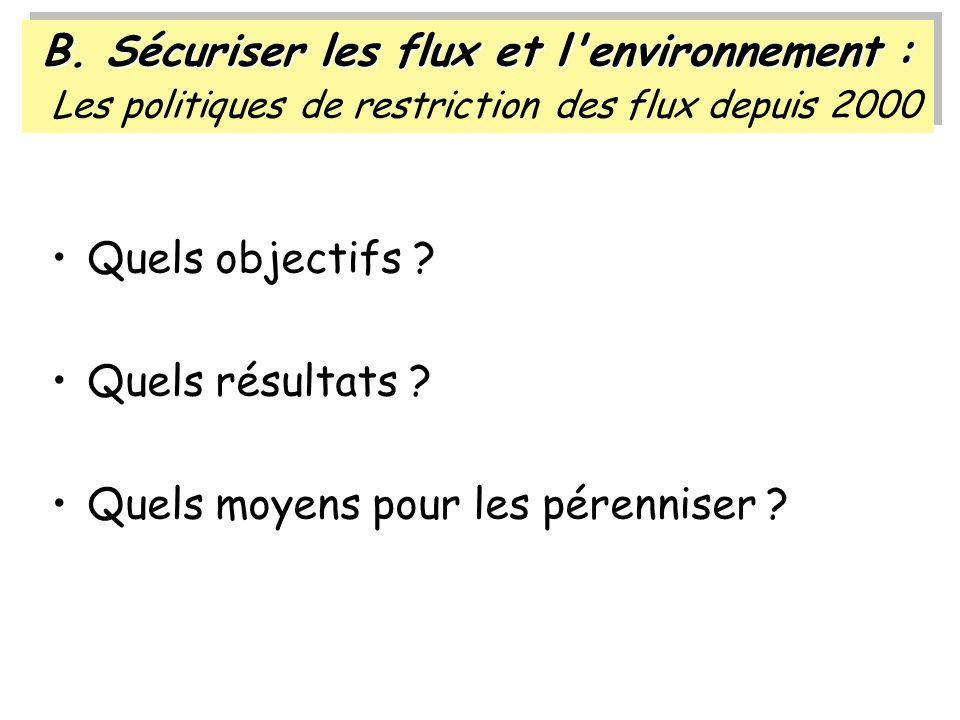 B. Sécuriser les flux et l'environnement : B. Sécuriser les flux et l'environnement : Les politiques de restriction des flux depuis 2000 Quels objecti