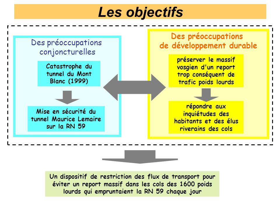 Des préoccupations de développement durable Des préoccupations conjoncturelles Les objectifs Catastrophe du tunnel du Mont Blanc (1999) Mise en sécuri