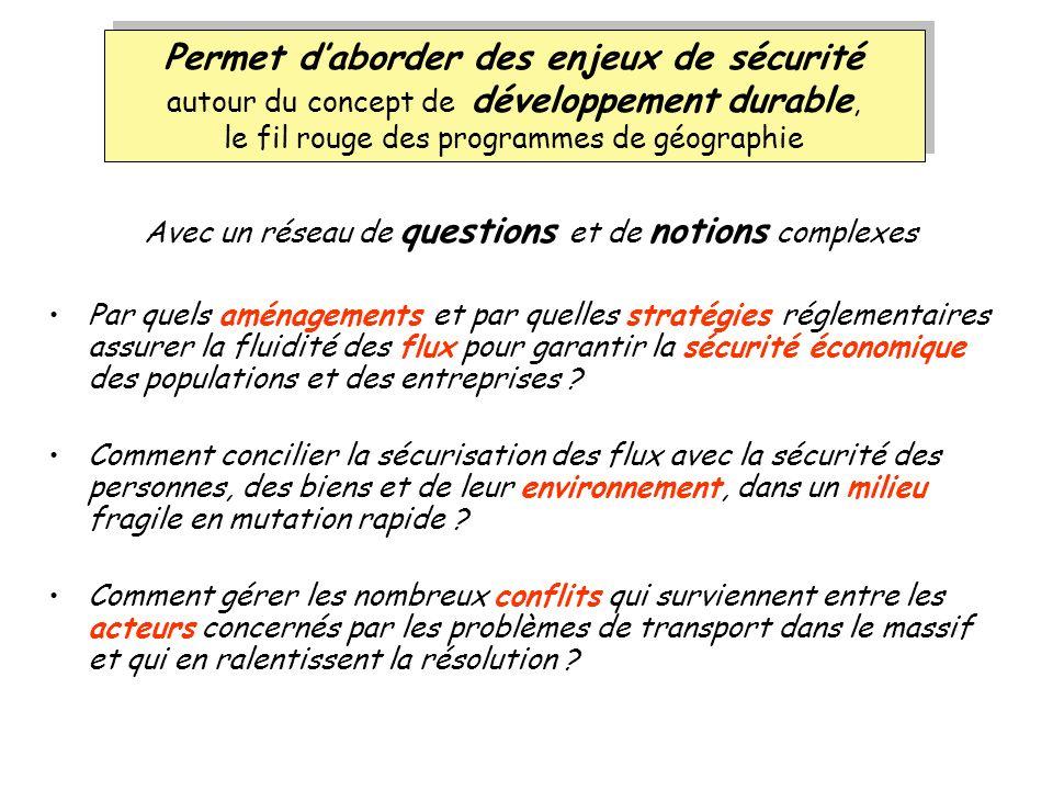 Permet daborder des enjeux de sécurité autour du concept de développement durable, le fil rouge des programmes de géographie Par quels aménagements et