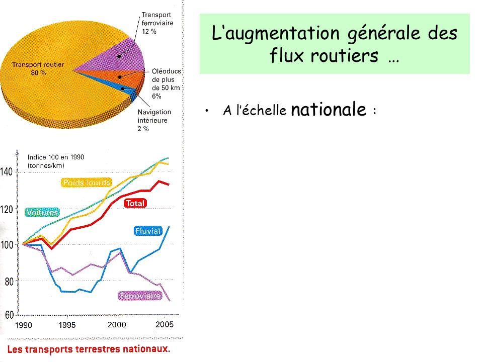 Laugmentation générale des flux routiers … A léchelle nationale :