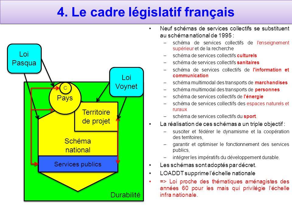 Durabilité Schéma national Territoire de projet 4.