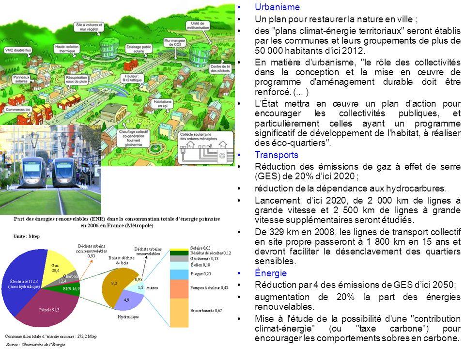 Urbanisme Un plan pour restaurer la nature en ville ; des plans climat-énergie territoriaux seront établis par les communes et leurs groupements de plus de 50 000 habitants d ici 2012.