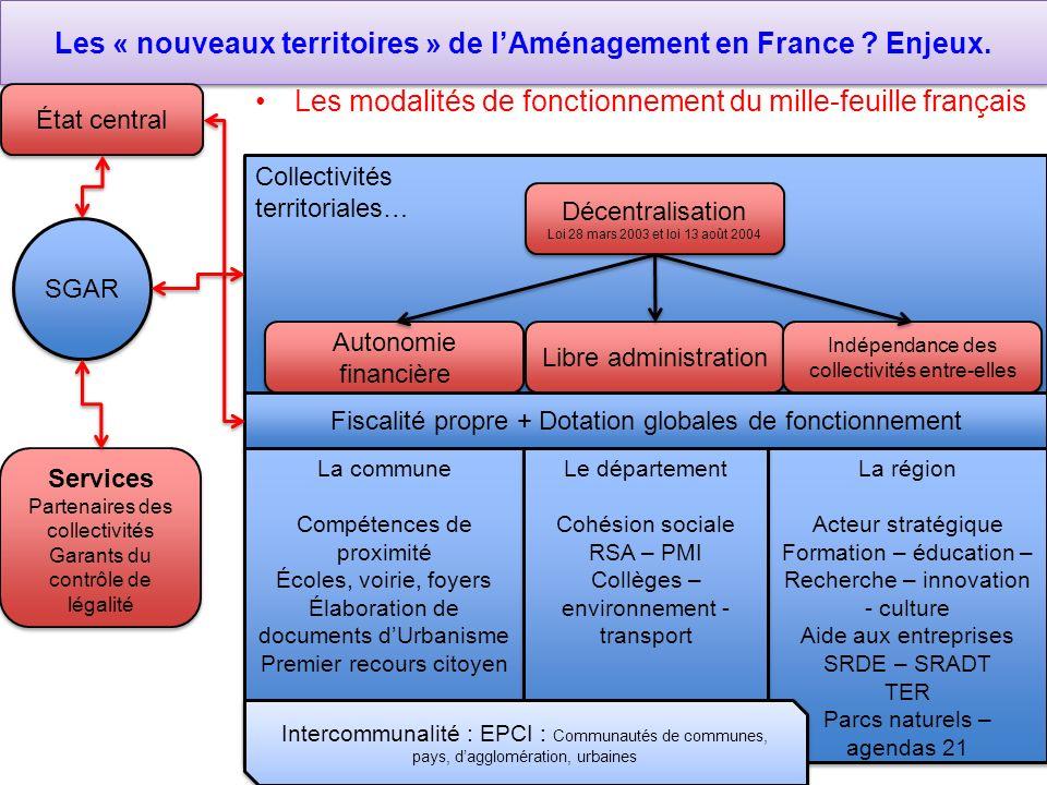 Collectivités territoriales… Collectivités territoriales… Les « nouveaux territoires » de lAménagement en France .