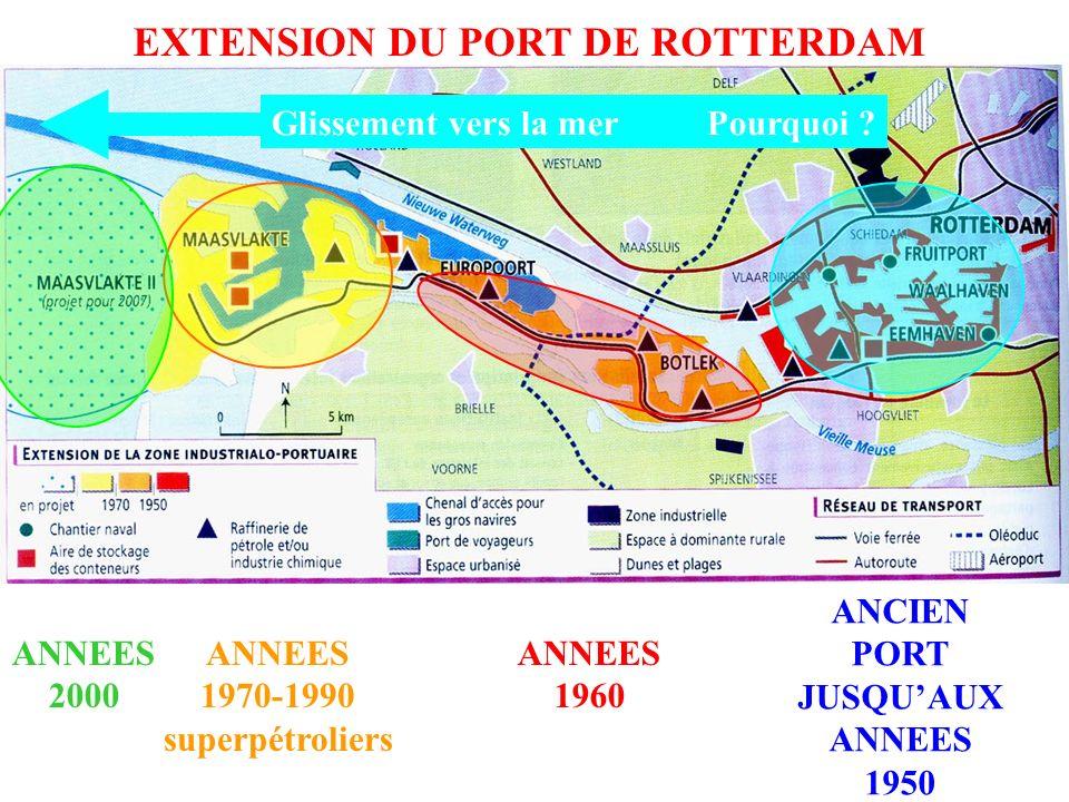 Terres-pleins aménagés pour le transbordement des conteneurs Navires porte-conteneurs Waalhaven
