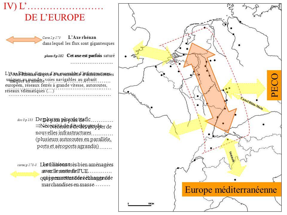 LAxe Rhin-Danube Ouverture sur lEurope de lEst Europe du Nord-Ouest très dynamique Europe de lEst en reconversion Renforcement de la position centrale de lEurope rhénane Europe méditerranéenne