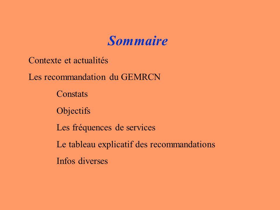 Sommaire Contexte et actualités Les recommandation du GEMRCN Constats Objectifs Les fréquences de services Le tableau explicatif des recommandations I