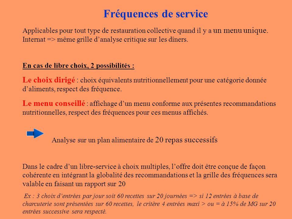 Fréquences de service Applicables pour tout type de restauration collective quand il y a un menu unique. Internat => même grille danalyse critique sur