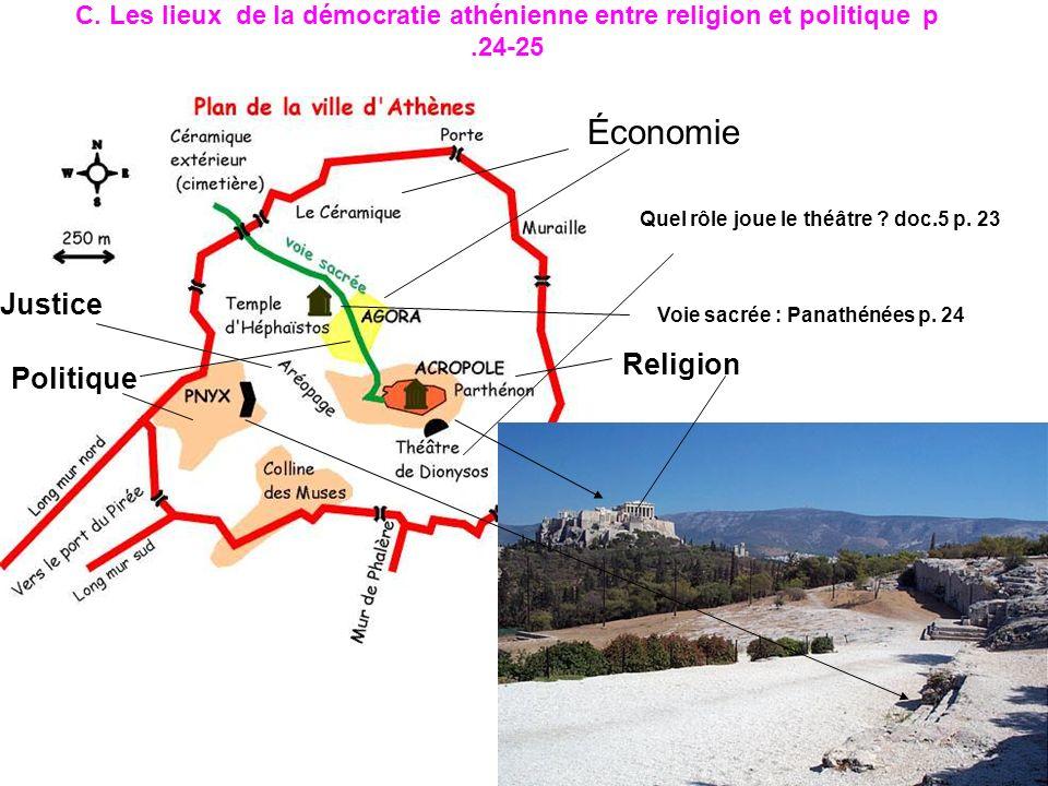 C. Les lieux de la démocratie athénienne entre religion et politique p.24-25 Quel rôle joue le théâtre ? doc.5 p. 23 Voie sacrée : Panathénées p. 24 J