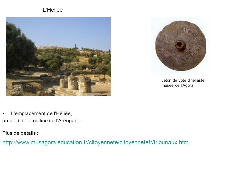 LHéliée L'emplacement de l'Héliée, au pied de la colline de l'Aréopage. Jeton de vote d'héliaste. musée de l'Agora http://www.musagora.education.fr/ci
