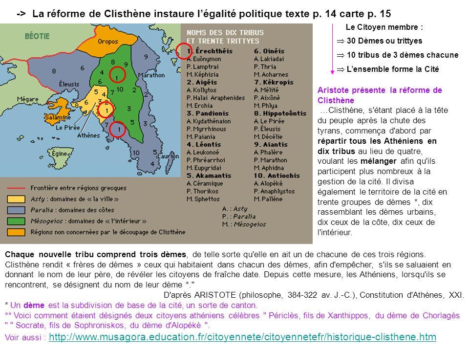 -> La réforme de Clisthène instaure légalité politique texte p. 14 carte p. 15 Le Citoyen membre : 30 Dèmes ou trittyes 10 tribus de 3 dèmes chacune L