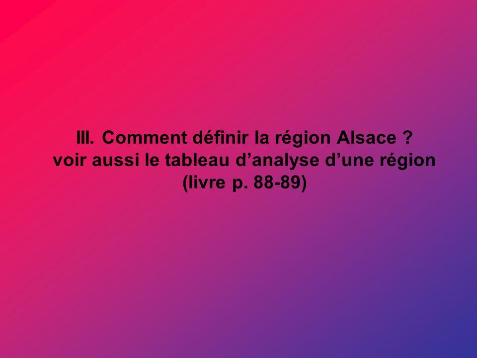 III. Comment définir la région Alsace ? voir aussi le tableau danalyse dune région (livre p. 88-89)