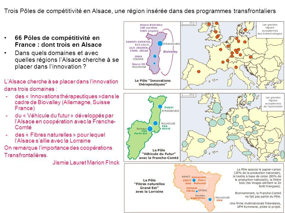 Trois Pôles de compétitivité en Alsace, une région insérée dans des programmes transfrontaliers 66 Pôles de compétitivité en France : dont trois en Al