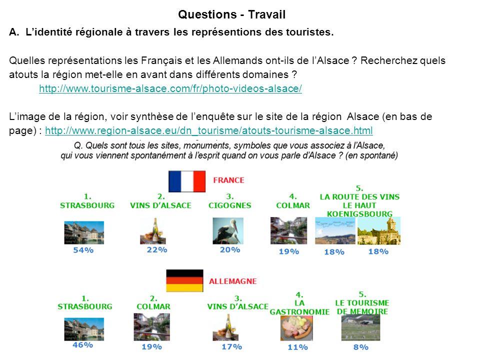 Questions - Travail A. Lidentité régionale à travers les représentions des touristes. Quelles représentations les Français et les Allemands ont-ils de