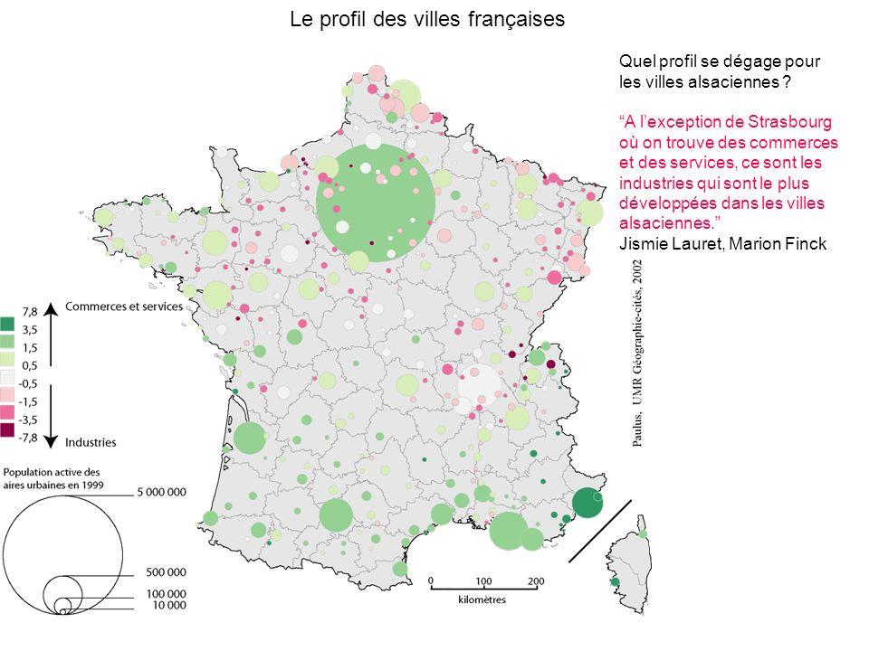 Le profil des villes françaises Quel profil se dégage pour les villes alsaciennes ? A lexception de Strasbourg où on trouve des commerces et des servi