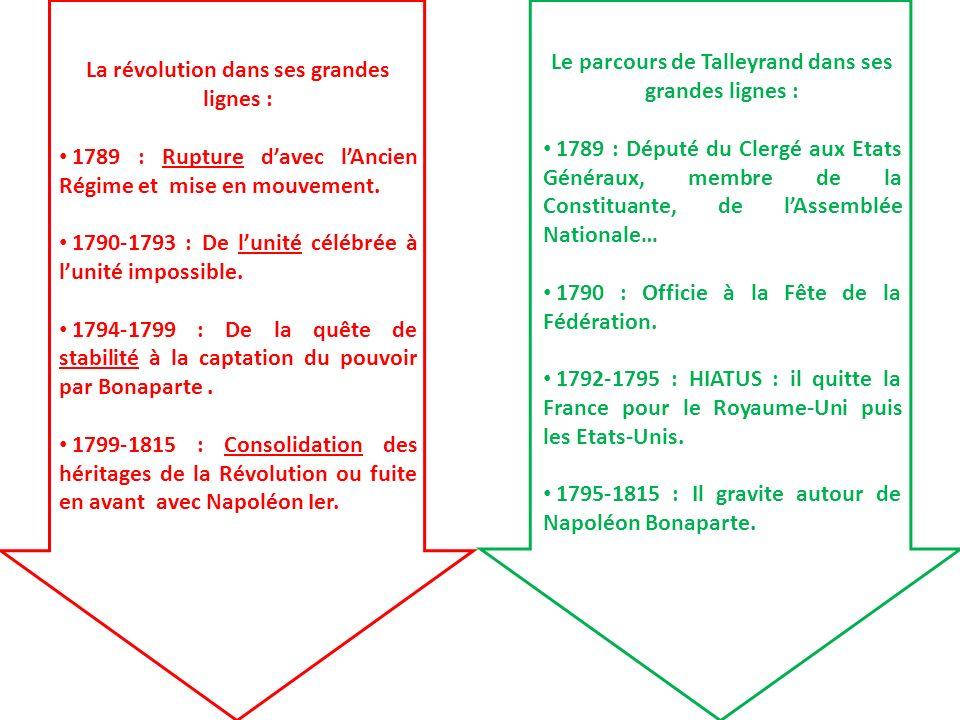 La révolution dans ses grandes lignes : 1789 : Rupture davec lAncien Régime et mise en mouvement. 1790-1793 : De lunité célébrée à lunité impossible.