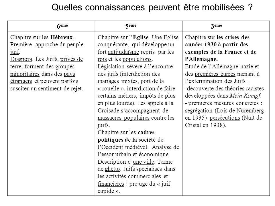 Quelles connaissances peuvent être mobilisées . 6 ème 5 ème 3 ème Chapitre sur les Hébreux.