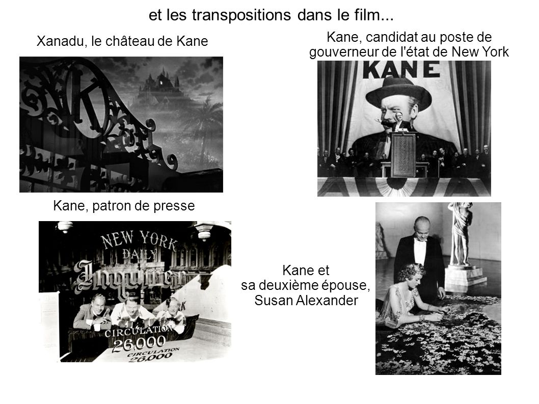 La construction du film