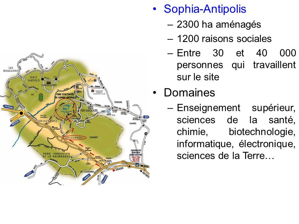 Sophia-Antipolis – 2300 ha aménagés – 1200 raisons sociales – Entre 30 et 40 000 personnes qui travaillent sur le site Domaines – Enseignement supérie
