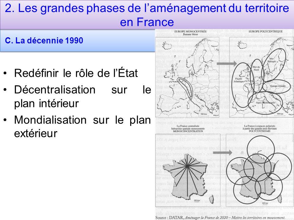 C. La décennie 1990 Redéfinir le rôle de lÉtat Décentralisation sur le plan intérieur Mondialisation sur le plan extérieur 2. Les grandes phases de la