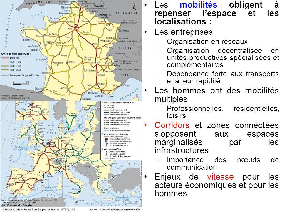 Les mobilités obligent à repenser lespace et les localisations : Les entreprises –Organisation en réseaux –Organisation décentralisée en unités produc
