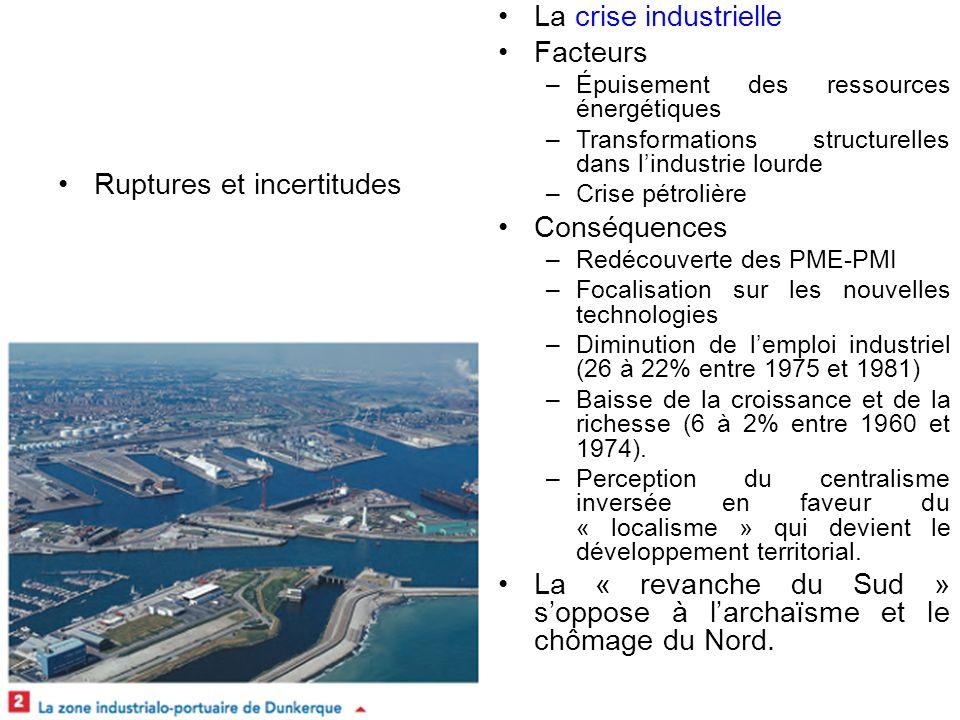 Ruptures et incertitudes La crise industrielle Facteurs – Épuisement des ressources énergétiques – Transformations structurelles dans lindustrie lourd