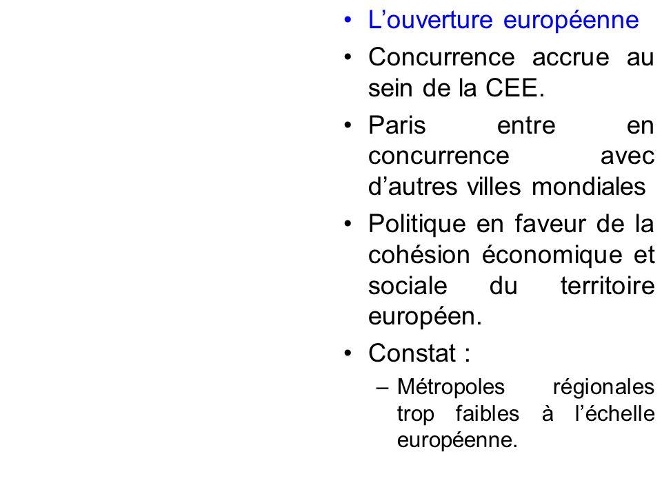 Louverture européenne Concurrence accrue au sein de la CEE. Paris entre en concurrence avec dautres villes mondiales Politique en faveur de la cohésio