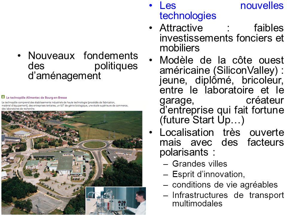 Nouveaux fondements des politiques daménagement Les nouvelles technologies Attractive : faibles investissements fonciers et mobiliers Modèle de la côt