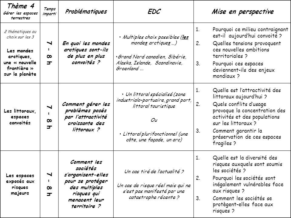 Thème 4 Gérer les espaces terrestres Temps imparti Problématiques EDCMise en perspective 2 thématiques au choix sur les 3 Les mondes arctiques, une «