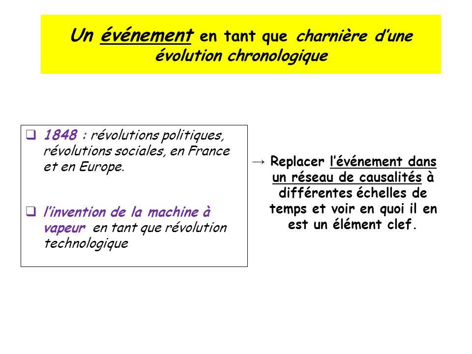 Un événement en tant que charnière dune évolution chronologique 1848 : révolutions politiques, révolutions sociales, en France et en Europe.