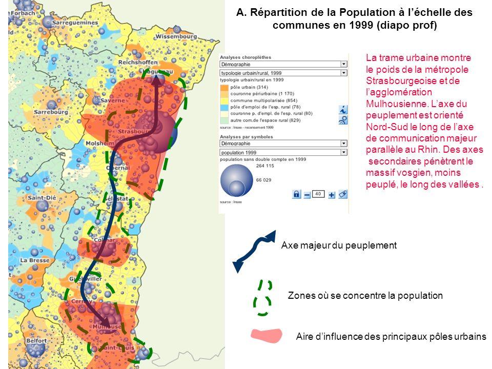 A. Répartition de la Population à léchelle des communes en 1999 (diapo prof) Axe majeur du peuplement Zones où se concentre la population Aire dinflue