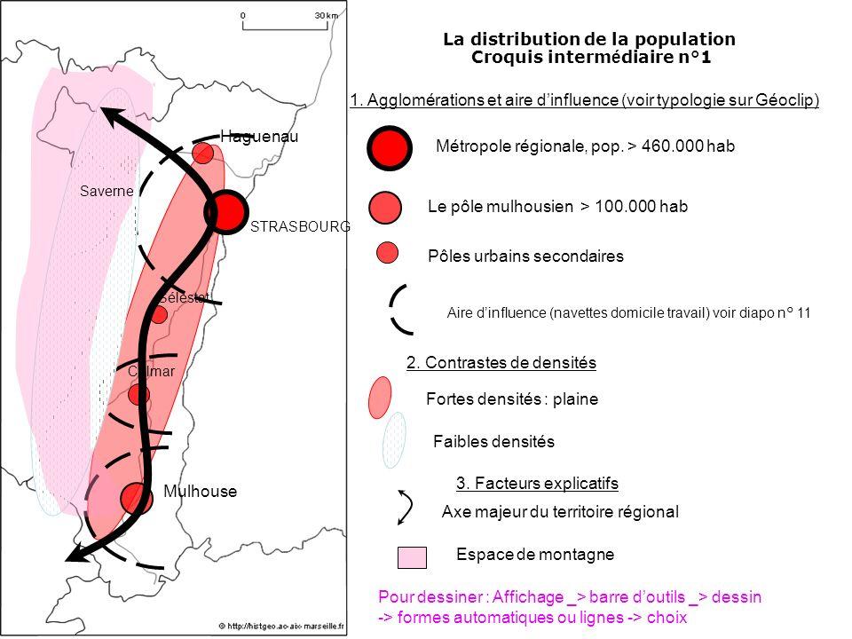 La distribution de la population Croquis interm é diaire n°1 1. Agglomérations et aire dinfluence (voir typologie sur Géoclip) 2. Contrastes de densit