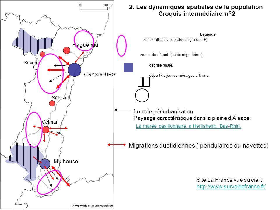 2. Les dynamiques spatiales de la population Croquis intermédiaire n°2 Légende zones attractives (solde migratoire +) zones de départ (solde migratoir