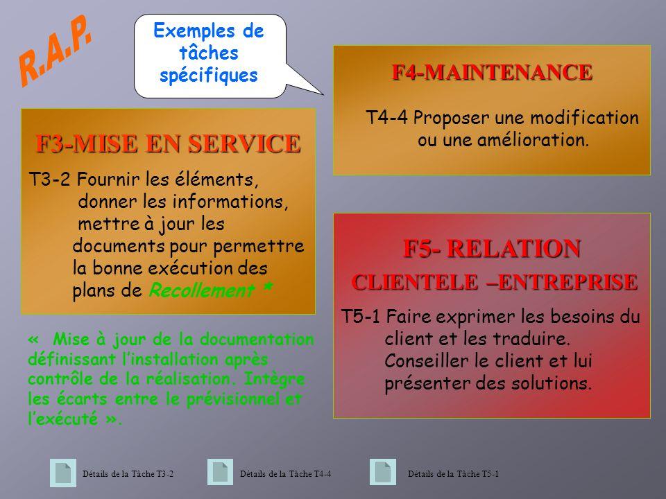 F5- RELATION CLIENTELE –ENTREPRISE CLIENTELE –ENTREPRISE T5-1 Faire exprimer les besoins du client et les traduire. Conseiller le client et lui présen