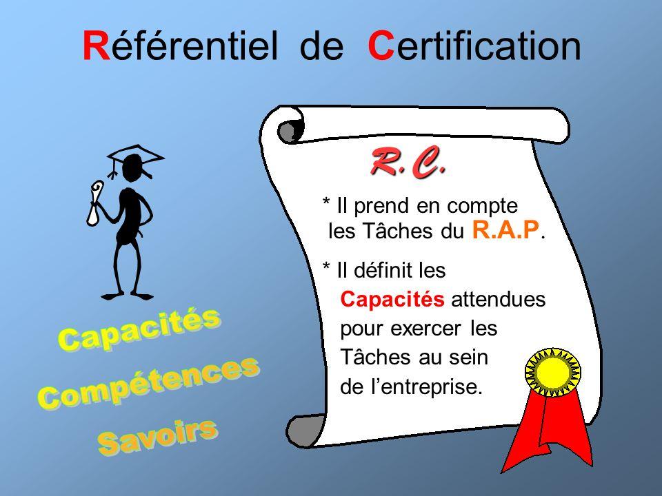 Référentiel de Certification * Il prend en compte les Tâches du R.A.P. * Il définit les Capacités attendues pour exercer les Tâches au sein de lentrep