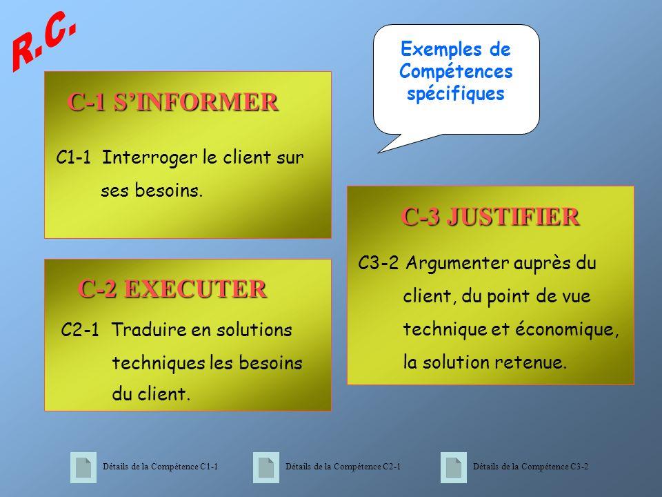 Exemples de Compétences spécifiques C1-1 Interroger le client sur ses besoins. C-1 SINFORMER C2-1 Traduire en solutions techniques les besoins du clie